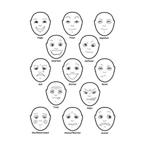 set expresion de emociones